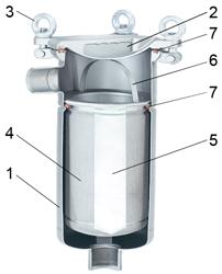 Схема мешочного фильтра